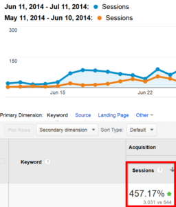 Google-Ranking-Blubb