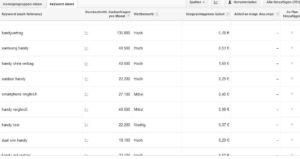 Google-Ranking-informational-commercial-Keyword-vergleich