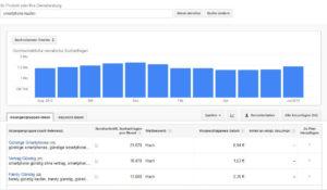 Google-Ranking-keyword-planner-2