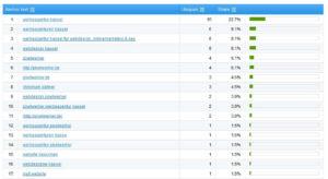 Google-Ranking-open-link-4