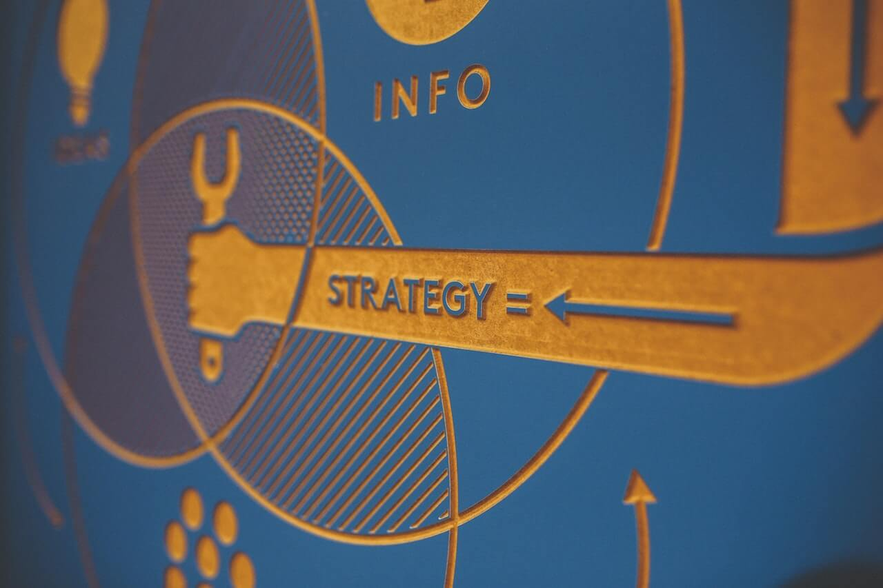 Inbound Strategie