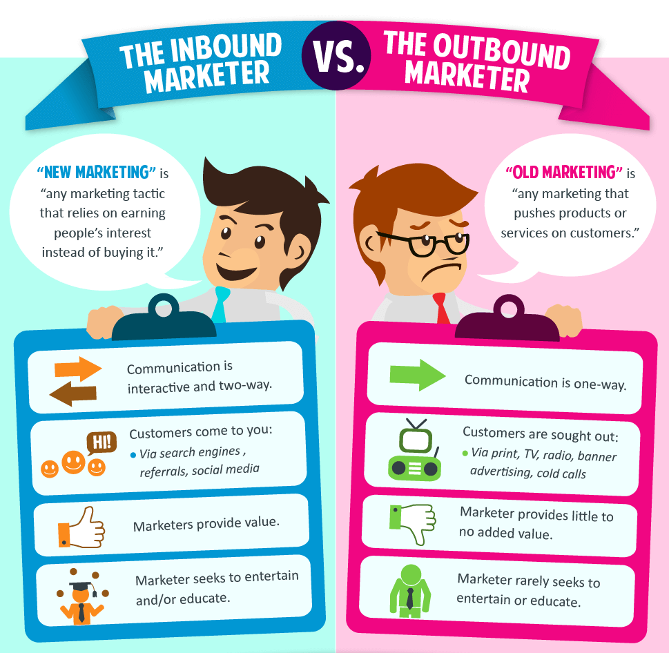 Inbound Marketing / Outbound Marketing