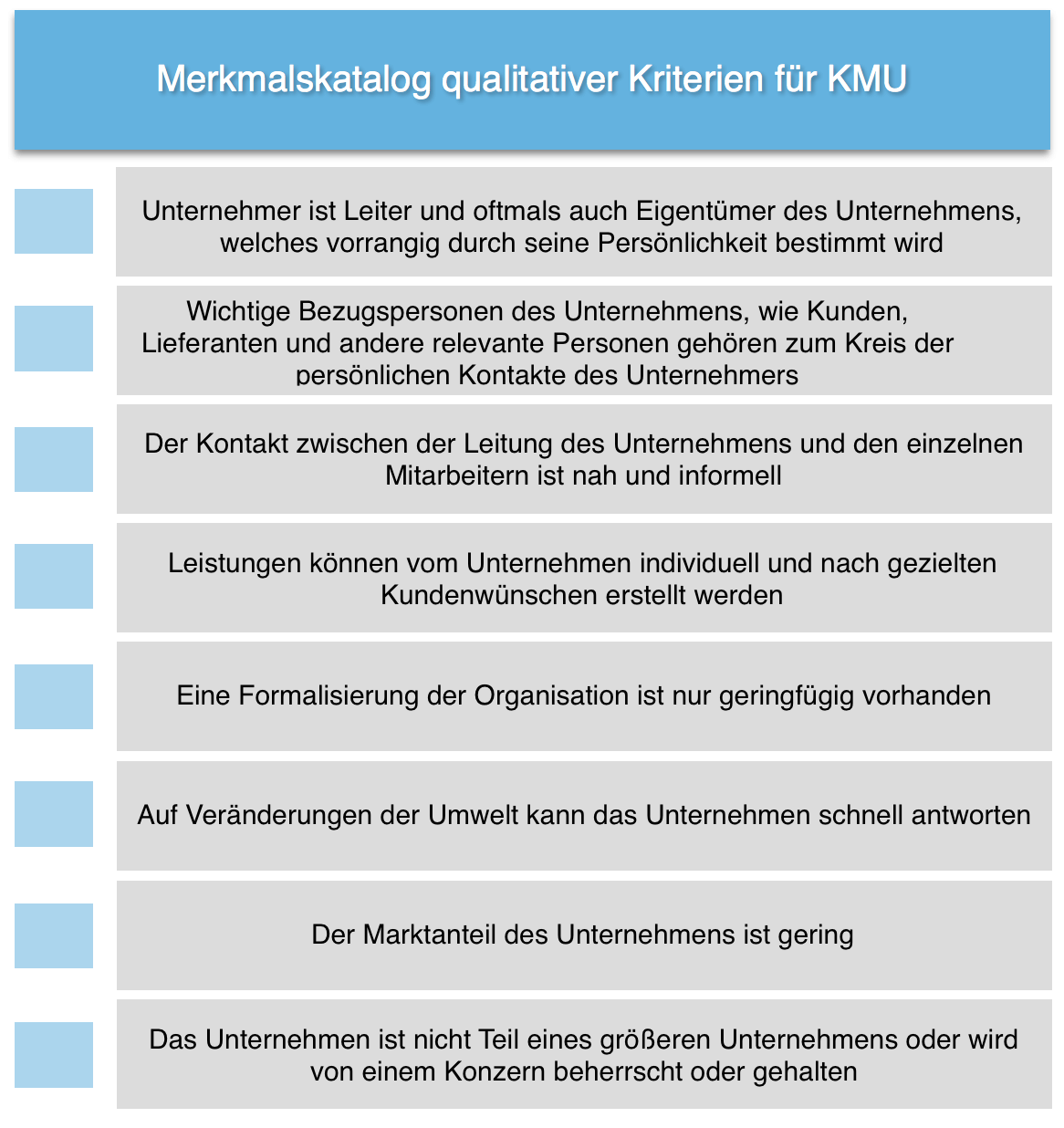 Abbildung 4: Merkmalskatalog für KMU (in Anlehnung an Mugler, 2008, 25ff.)